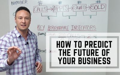 How to Predict the Future of Your Real Estate Business